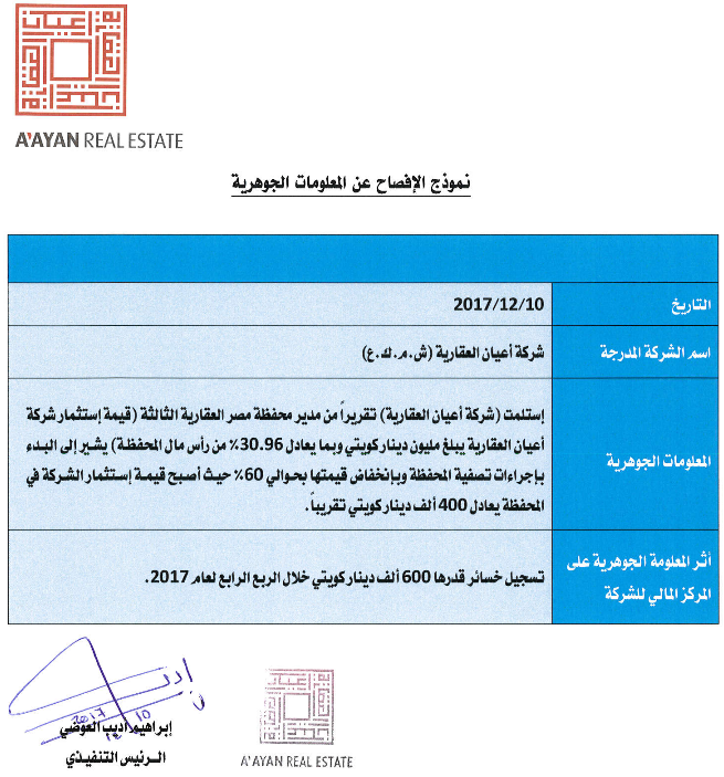 أعيان عقارية خسارة محفظة مصر 600 ألف دينار.PNG