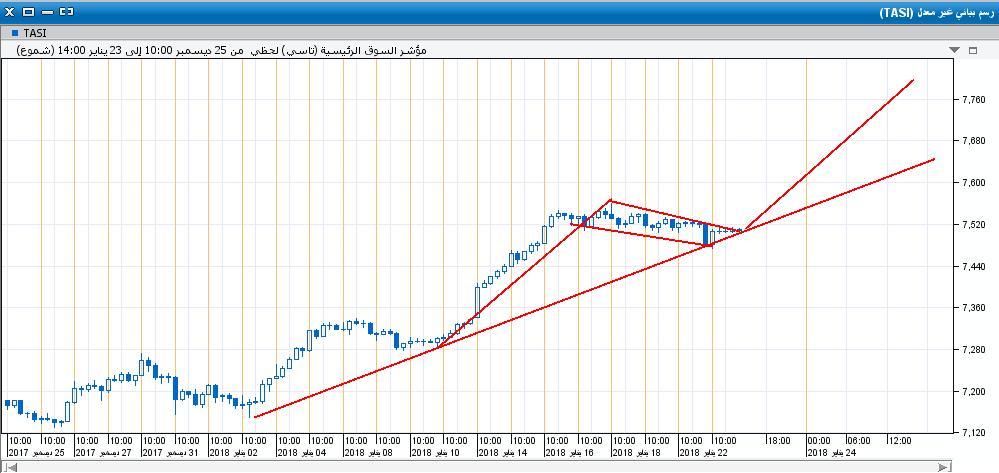 السوق على اللحظي39.JPG
