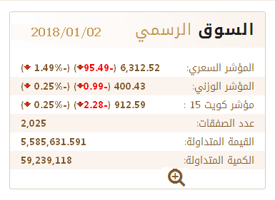 B2 - 2018-01-02.PNG