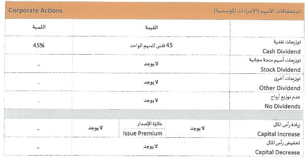 Boubyan B - 2017 12 - HN Q4. B.PNG