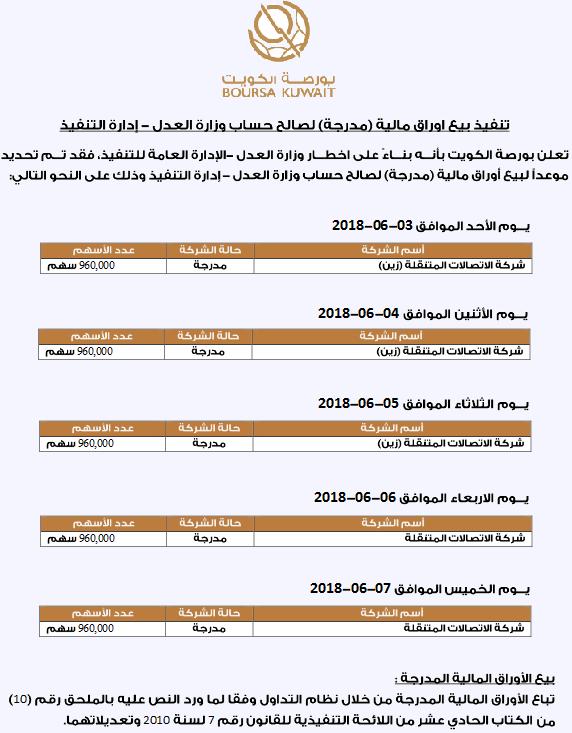 مزاد وزارة العدل - مدرجة - Zain - 2018-06-04.PNG