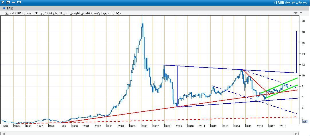 السوق على الشهري18.JPG