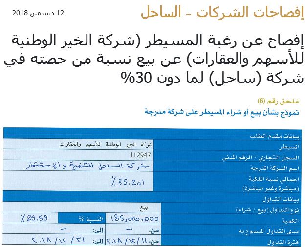 2018-12-12 - الساحل - الخرافي - حديث النفس.PNG
