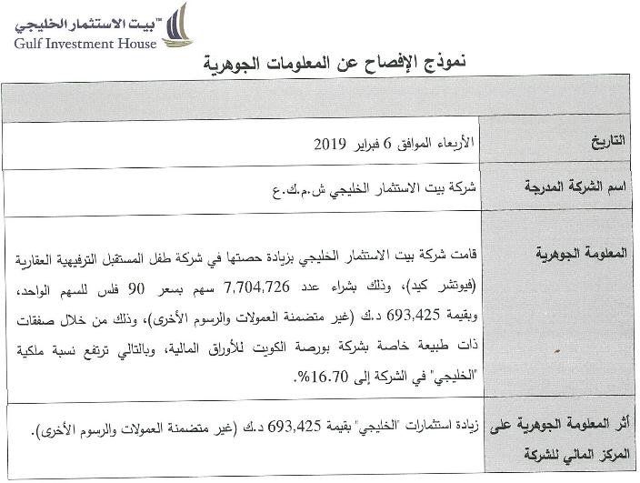 بيت الاستثمار الخليجي - فيوتشر كيد - 06-02-2019م.PNG
