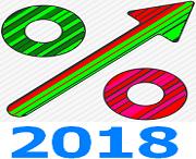 الأرباح السنوية لعام 2018 - المؤشرنت2 b.PNG