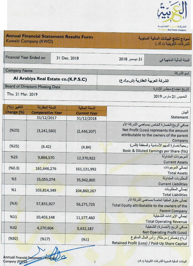 12-2018 profits - أرباح شركة العربية العقارية  لعام 2018 - 01.PNG