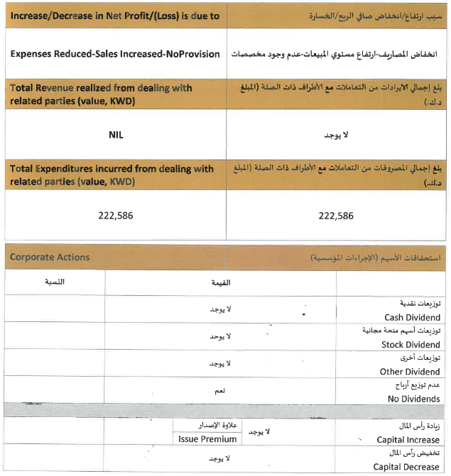 12-2018 profits - أرباح شركة  الدانة  لعام 2018 - 02.PNG