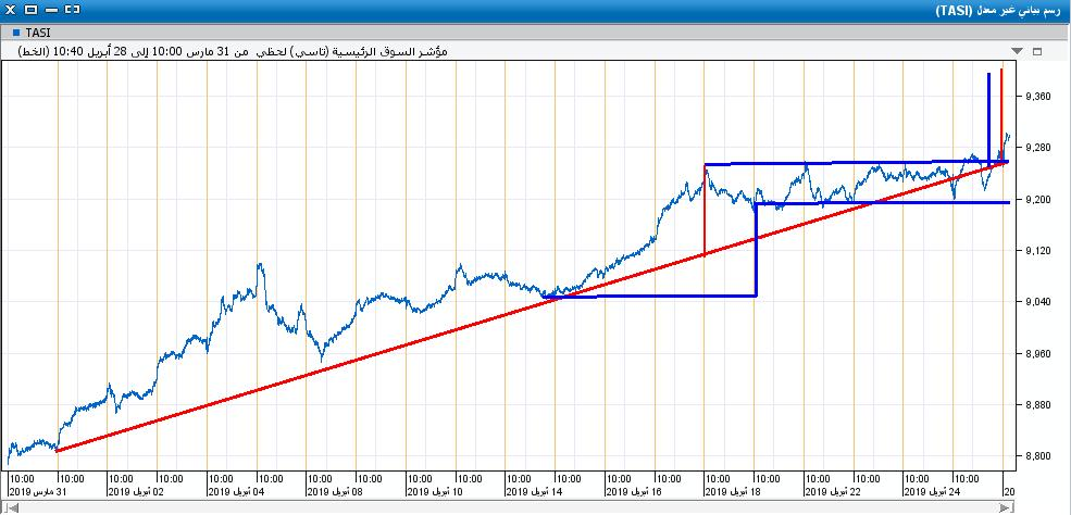 السوق على اللحظي52.JPG