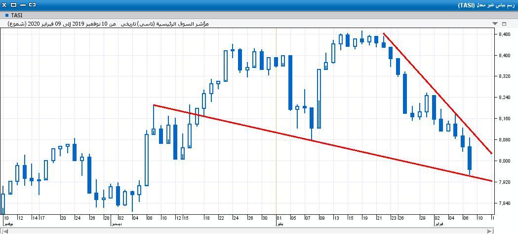 السوق على اليومي44.JPG