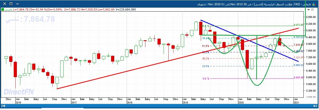 السوق على الشهري28.jpg