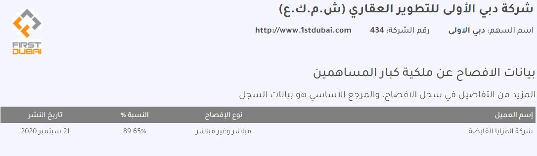 إفصاح شخص مطلع المزايا --- دبي الأولى 15-06-2021.png